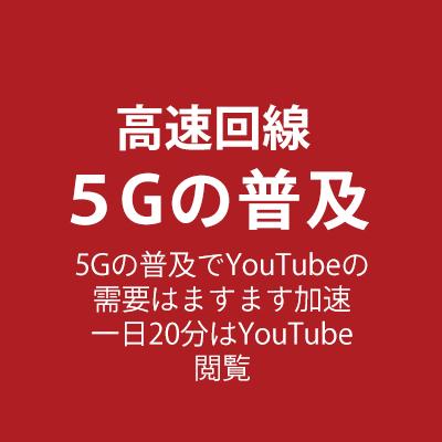 高速回線5Gの普及 5Gの普及でYouTubeの 需要はますます加速 一日20分はYouTube 閲覧